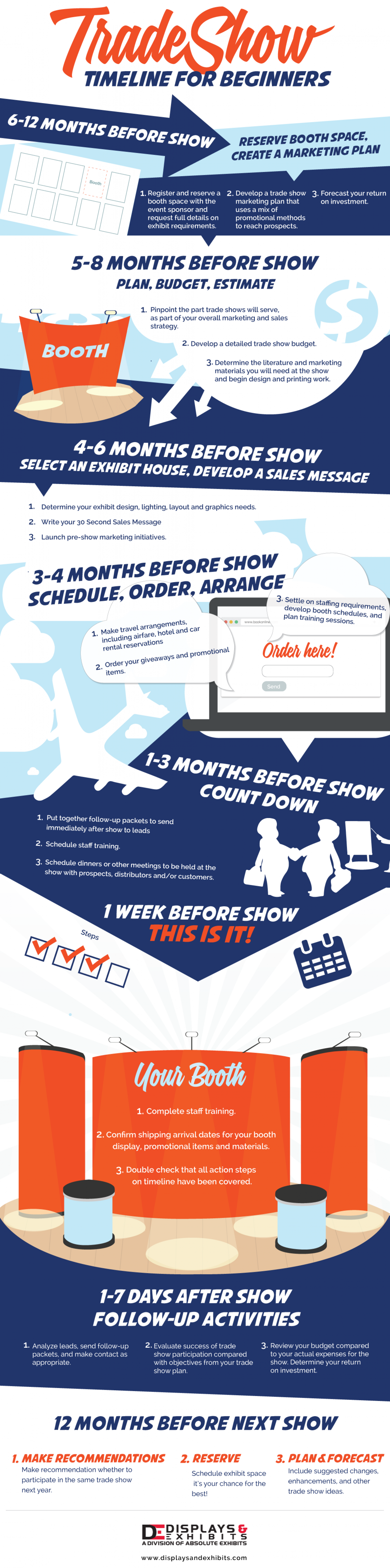 TradeShow Timeline For Beginners Infographic
