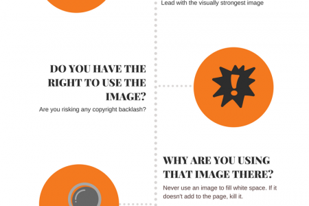 5 things every image needs Infographic