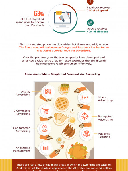 5 Things Every Marketer Should Be Thankful for This Year [Infographic] Infographic