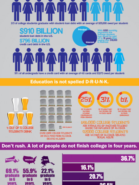 5 Things I Wish I Knew Before I Went to College Infographic