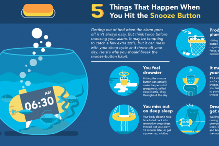 5 things that happen when you hit the snooze button Infographic