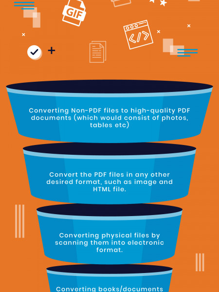 5 Things To Do Immediately About PDF CONVERSION SERVICES Infographic