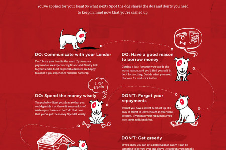 5 Things To Keep In Mind When You Get A Loan Infographic