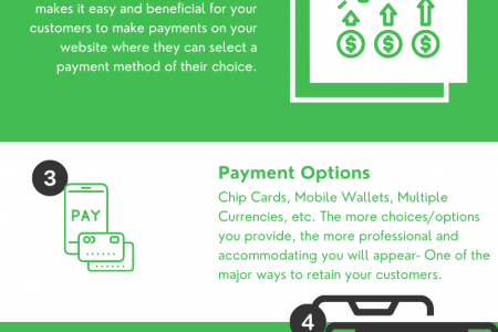 5 things to look at before opting for an Online Payment Solution Infographic
