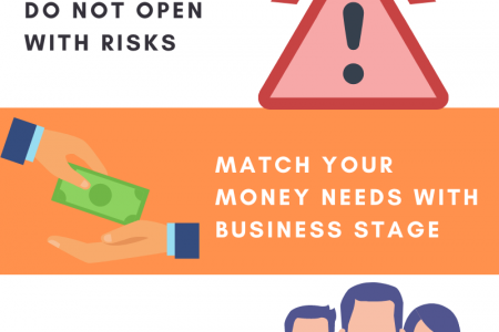 5 Things to Remember When Pitching to Venture Capitalists Infographic
