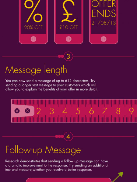 5 Things to test to Achieve a Better Response from you SMS Marketing Campaign Infographic