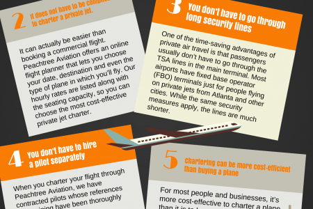 5 Things You Didn't Know About Chartering a Private Jet Infographic