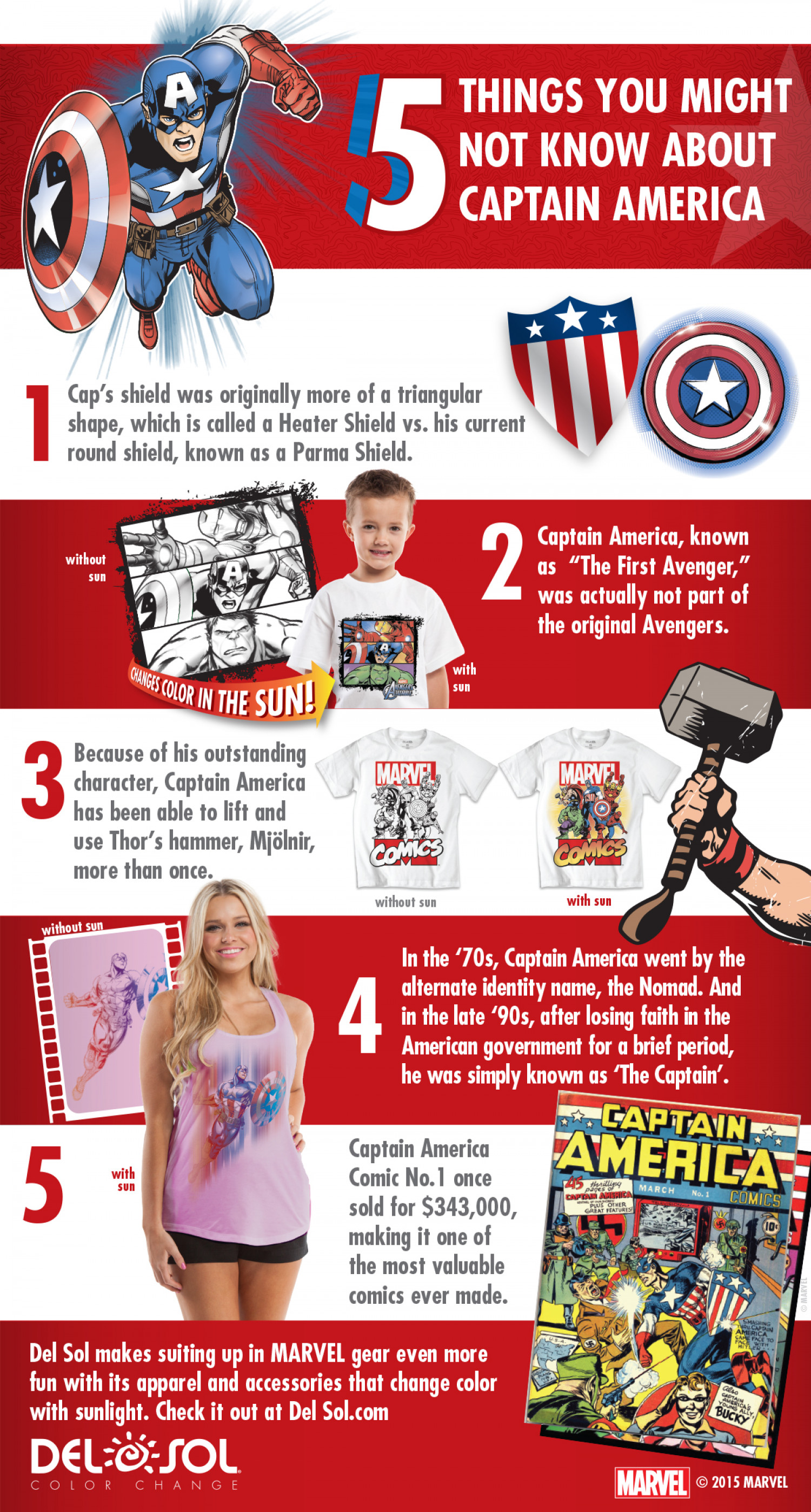5 Things You Might Not Know About Captain America Infographic
