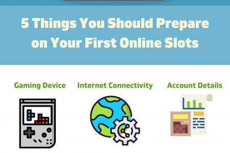 5 Things You Should Prepare on Your First Online Slots Infographic