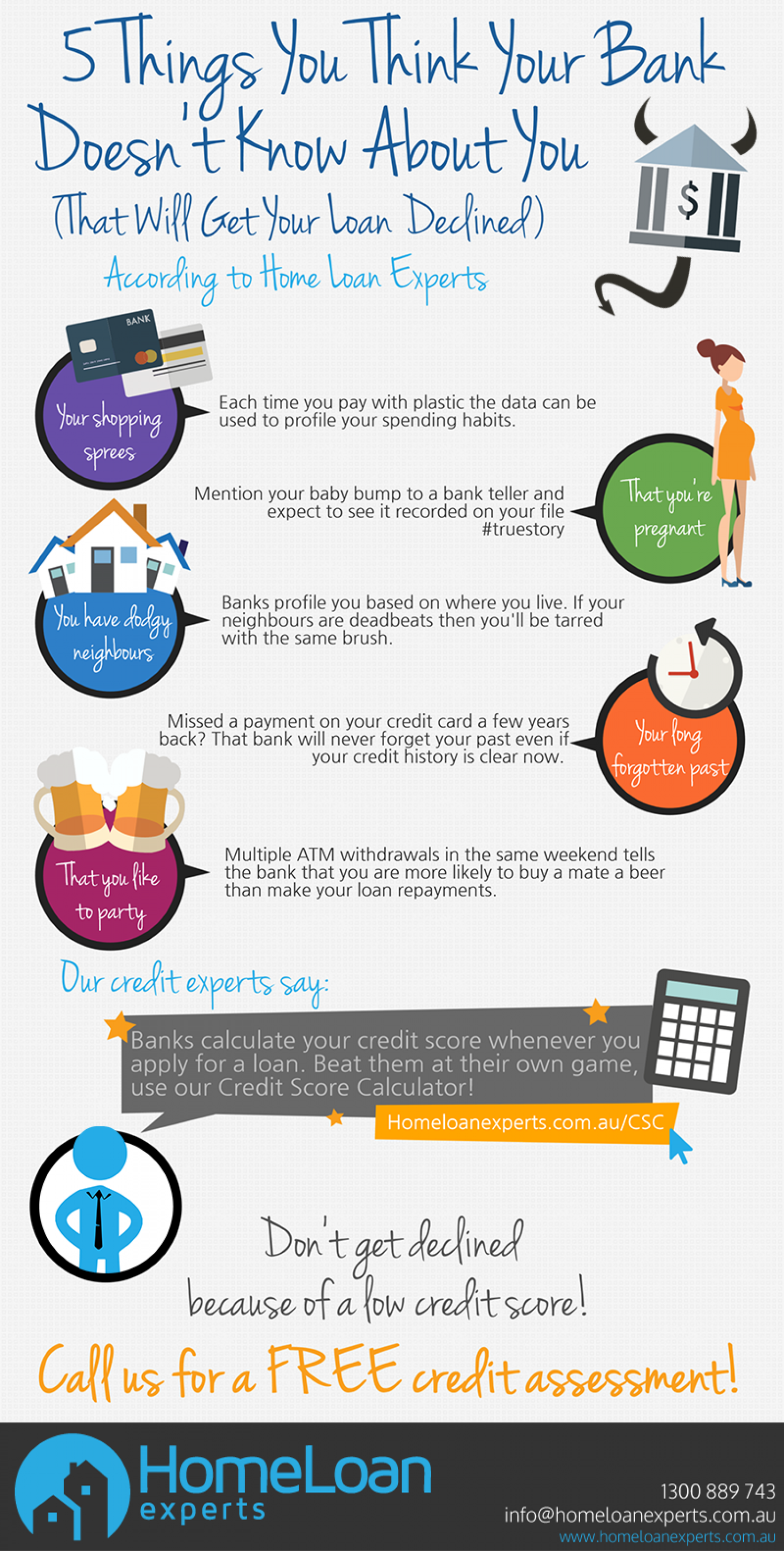 5 Things You Think Your Bank Doesn't Know About You Infographic