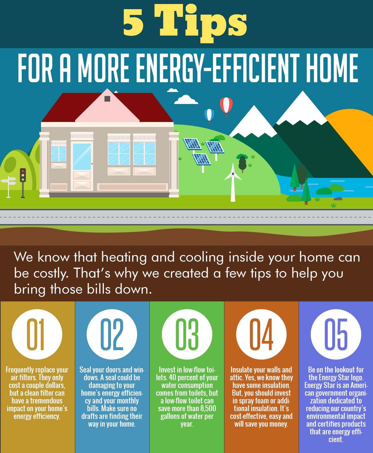 5 Tips For A More Energy Efficient Home Visual Ly