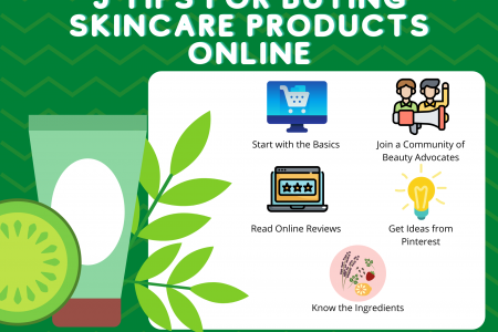 5 Tips for Buying Skincare Products Online Infographic