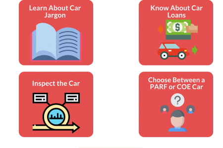 5 Tips for Buying Your First Secondhand Car Infographic