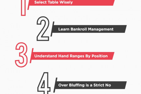 5 Tips for Cash Poker Games Infographic