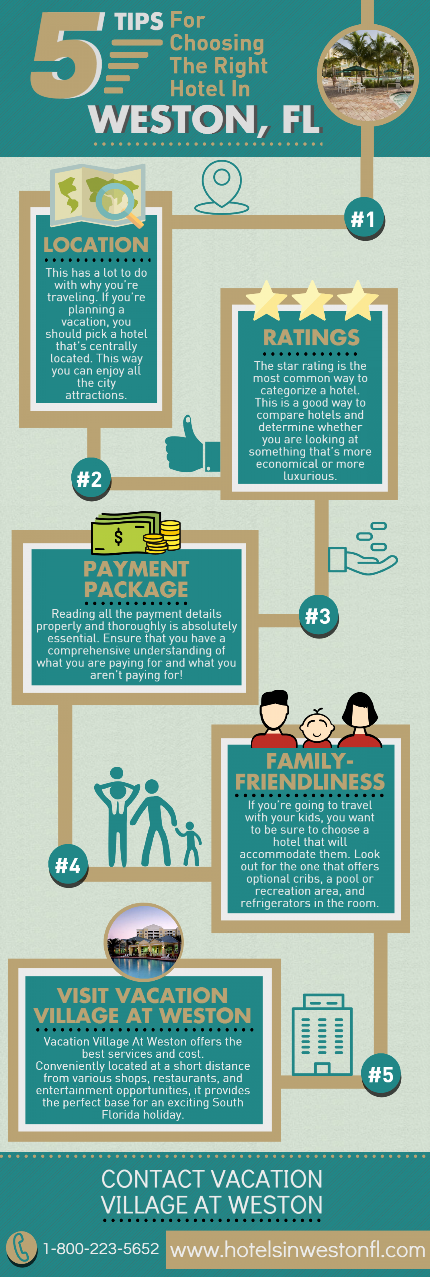 5 Tips for choosing the right hotel in weston, fl Infographic