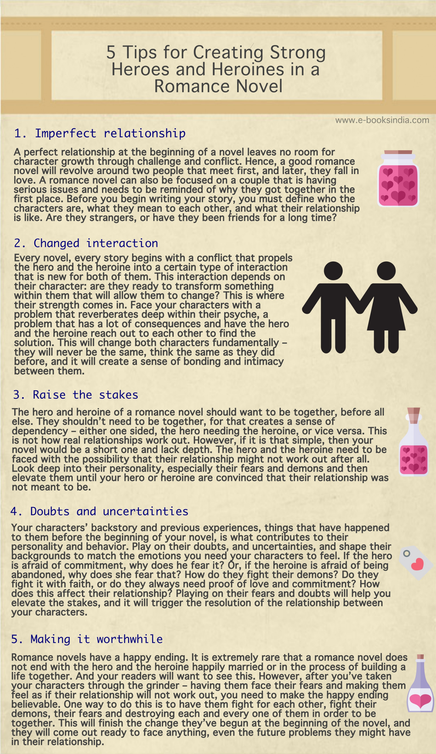 5 Tips for Creating Strong Heroes and Heroines in a Romance Novel Infographic