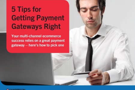 5 Tips for Getting Payment Gateways Right Infographic