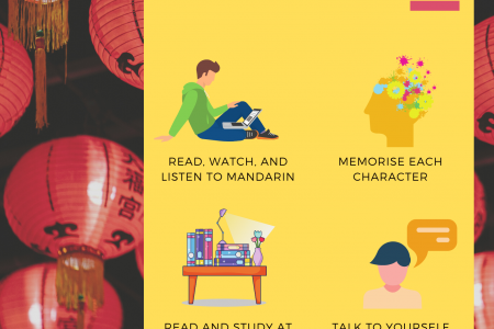 5 Tips For Getting The Most Out Of Your Mandarin Classes Infographic