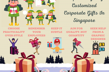 5 Tips For Giving Customized Corporate Gifts In Singapore Infographic