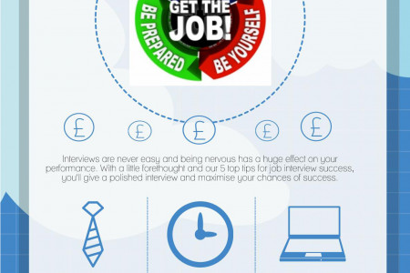5 Tips for Interview Success Infographic