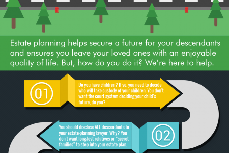 5 Tips for Planning Your Estate Infographic