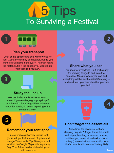 5 Tips for Suriving a Music Festival Infographic