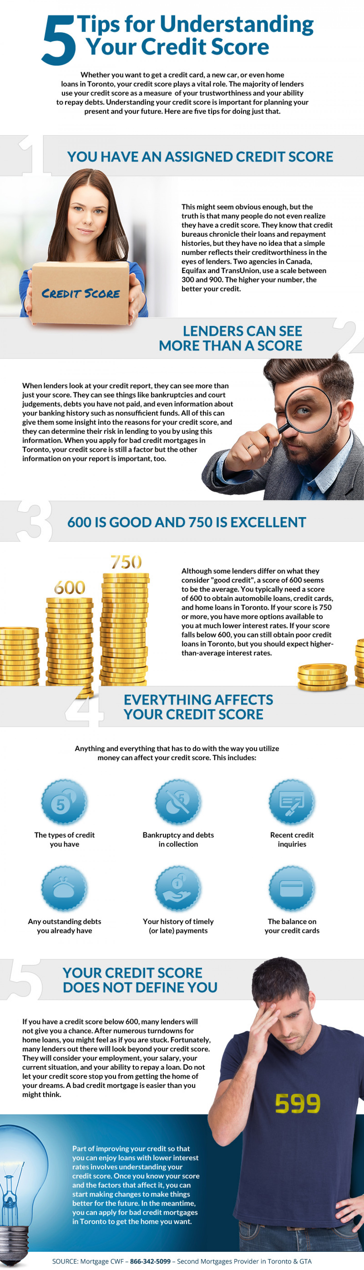 5 Tips for Understanding Your Credit Score Infographic
