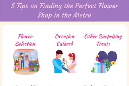 5 Tips on Finding the Perfect Flower Shop in the Metro Infographic