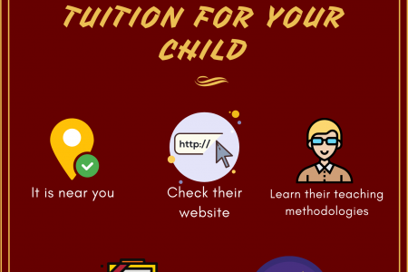 5 Tips on How to Find The Best Chinese Tuition for Your Child Infographic