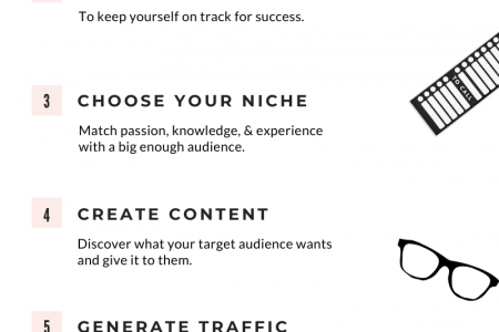 5 Tips On How You Can Make Money Off Of Your Blog Infographic