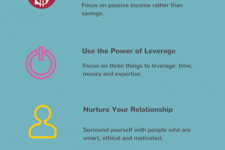 5 Tips To Be A Pro Real Estate Investor Infographic