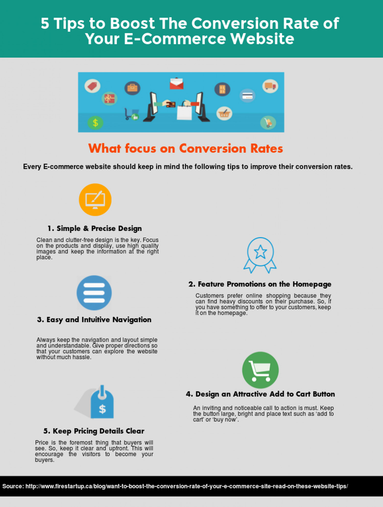 5 Tips to Boost The Conversion Rate of Your E-Commerce Website Infographic