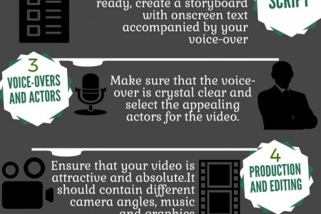 5 Tips To Develop Corporate Training Videos Infographic