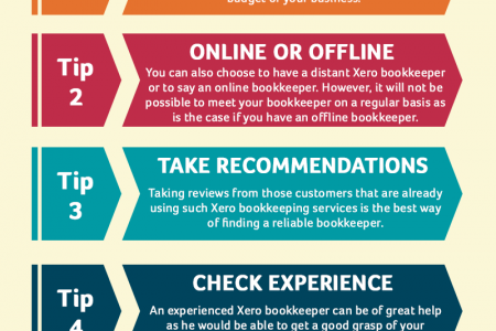 5 Tips To Find A Xero Bookkeeper For Your Startup Business Infographic