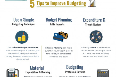 5 Tips to Improve Budgeting Infographic
