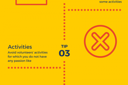 5 Tips to Know When not to be a Volunteer Infographic
