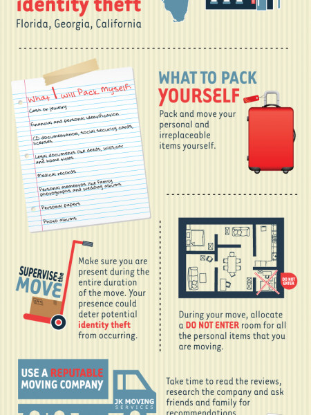 5 Tips to Protect Your Identity When You're Moving Infographic