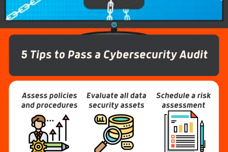 5 Tips to Pass a Cybersecurity Audit Infographic