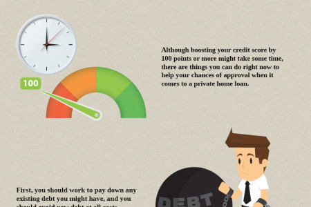 5 Tips to Qualify for a Home Loan with Poor Credit Infographic