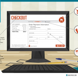 5 Tips To Reduce Shopping Cart Abandonment