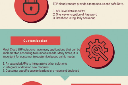 5 Top Benefits of Cloud based ERP Solutions for Small Business - AcTouch Cloud ERP. Infographic