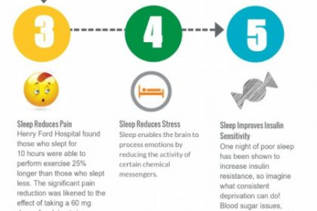 5 Top Benefits Of Sleep Infographic