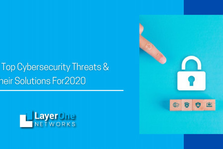 5 Top Cybersecurity Threats & Their Solutions For 2020 | Layer One Network Infographic