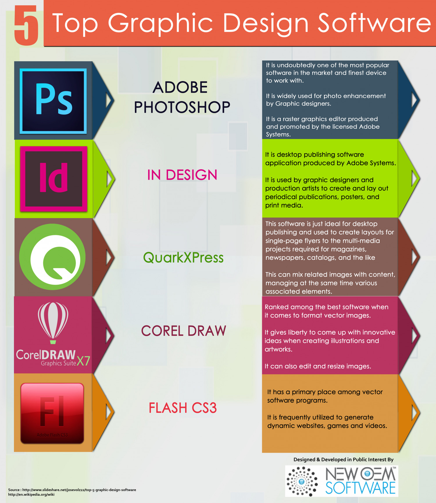 Web Design Software Best: 5 Top Graphic Design Software