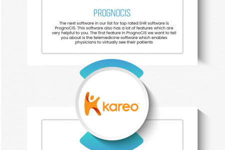 5 Top Rated EHR Software For Pulmonology Practice Infographic