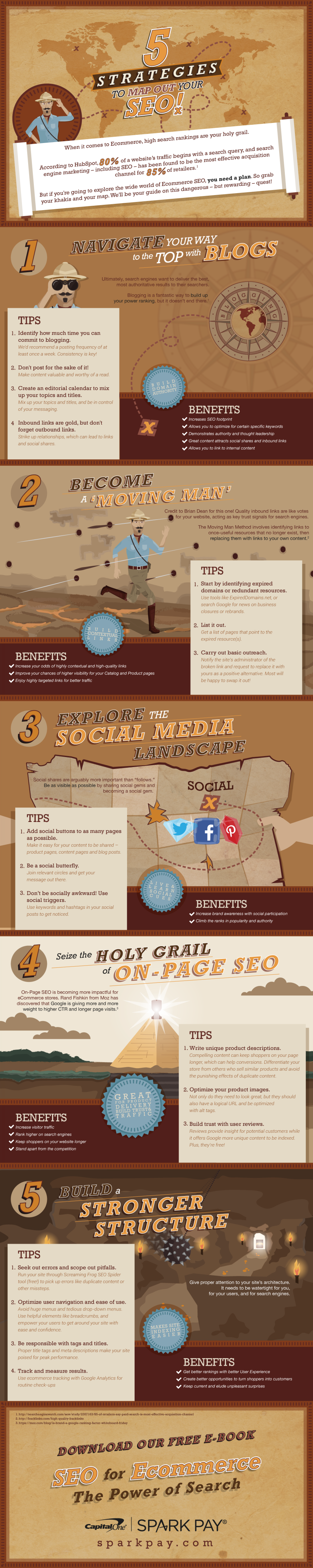 5 top tips for SEO Infographic