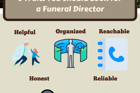 5 Traits You Should Look for a Funeral Director Infographic