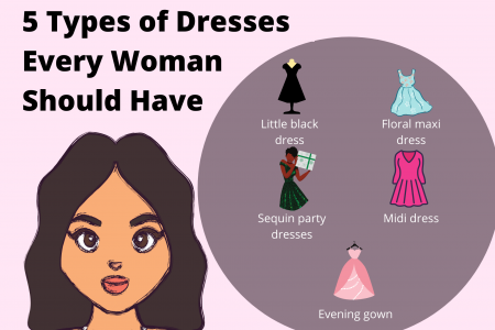5 Types of Dresses Every Woman Should Have Infographic