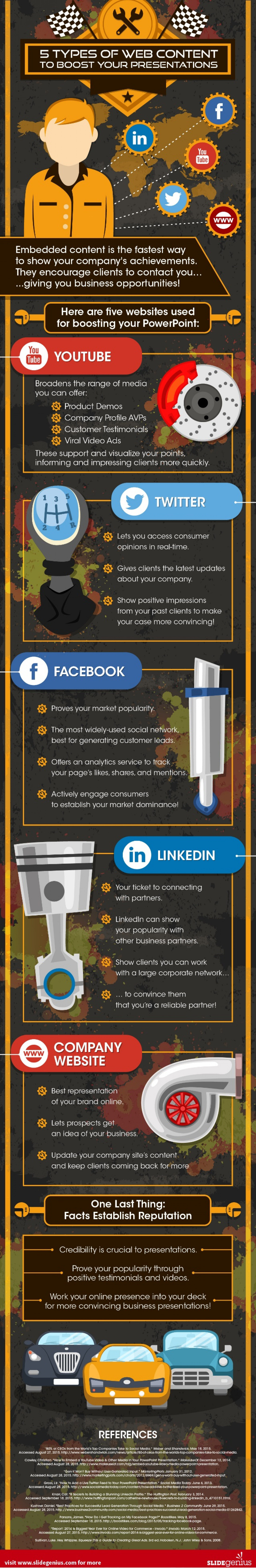 5 Types of Web Content to Boost Your Business Presentations Infographic