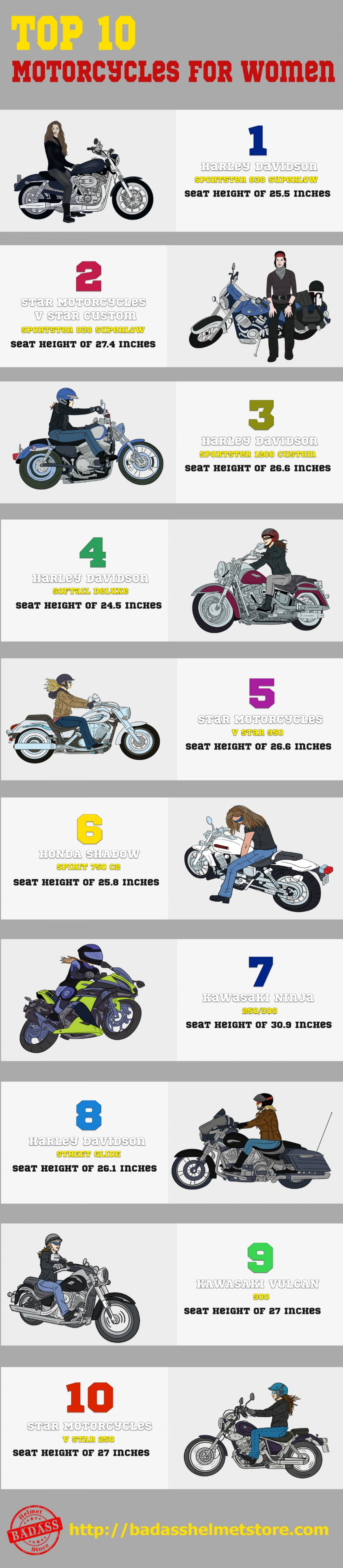 5 Types of Women the Ride Motorcycles Infographic